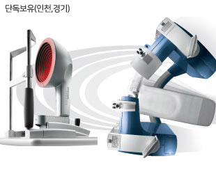 Contoura Vision Vario+팸토세컨레이저+엑시머레이저